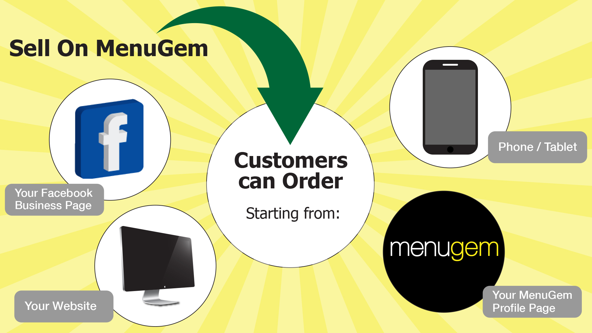 MenuGem - How It Works